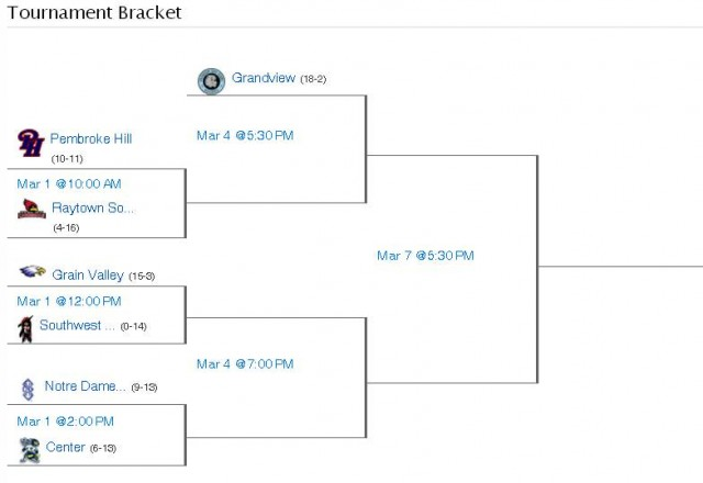 tourney_bracket_14girls_2014